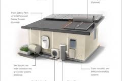 Концепция модульного домика Avava Systems
